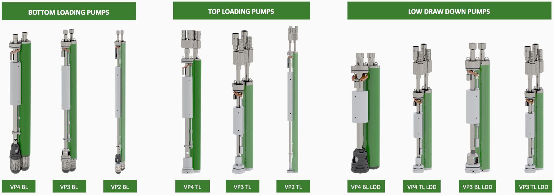 Viridian Systems modelli pompe pneumatiche automatiche